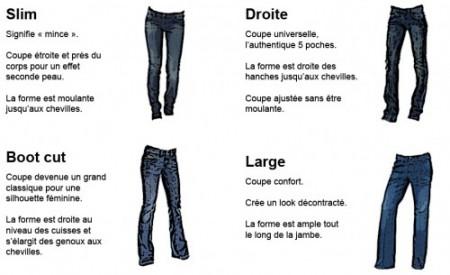 Guide des coupes jeans femme